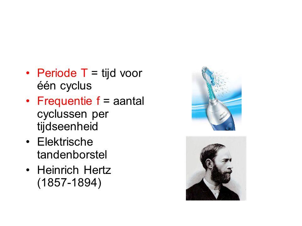 Periode T = tijd voor één cyclus
