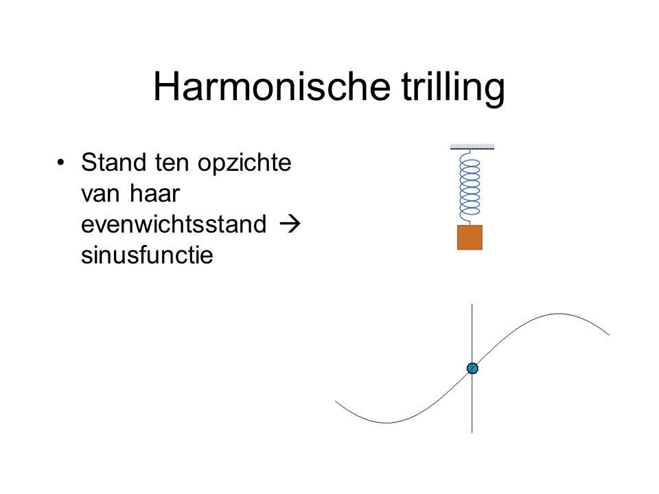 Harmonische trilling Stand ten opzichte van haar evenwichtsstand  sinusfunctie