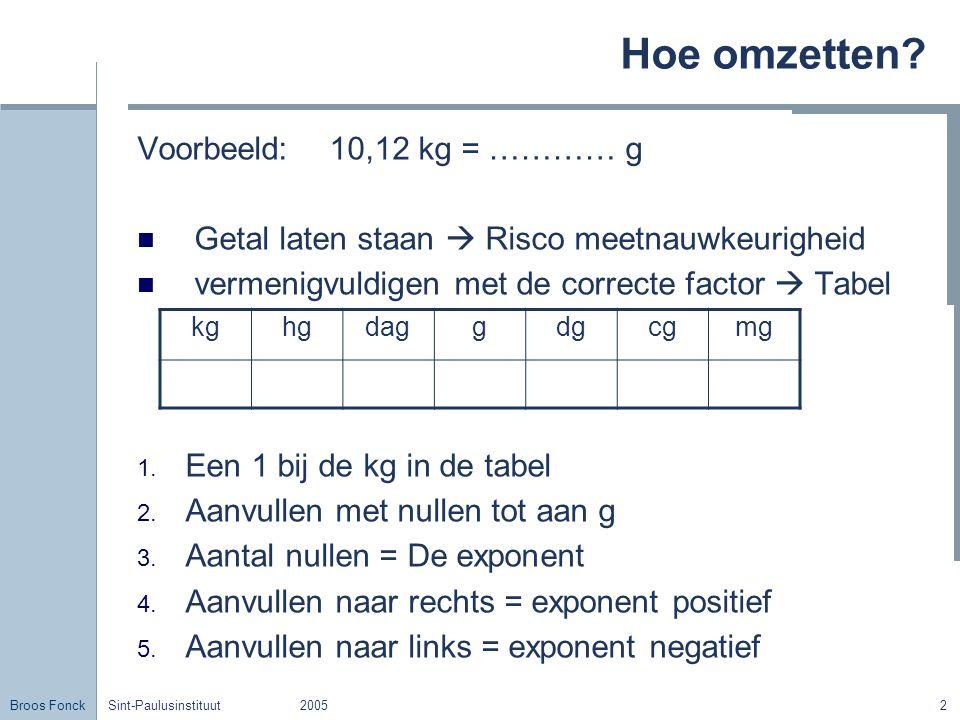 Hoe omzetten Voorbeeld: 10,12 kg = ………… g