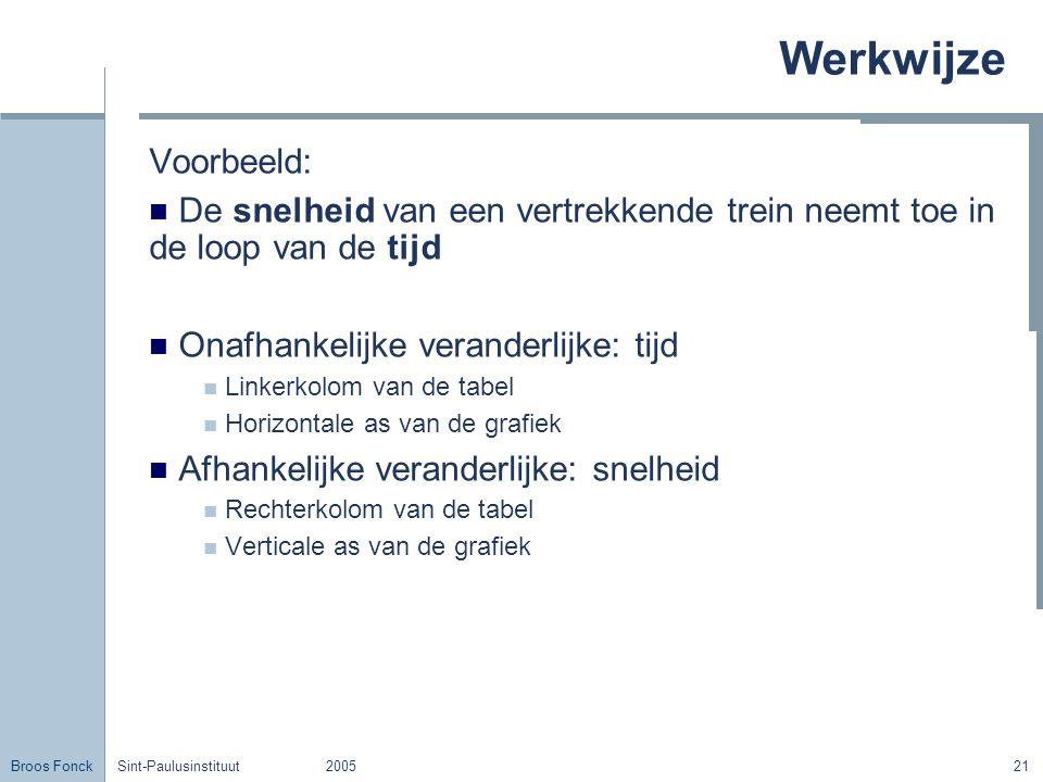 Werkwijze Voorbeeld: De snelheid van een vertrekkende trein neemt toe in de loop van de tijd. Onafhankelijke veranderlijke: tijd.