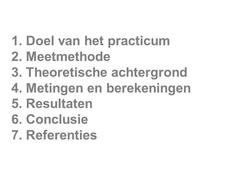 Doel van het practicum 2. Meetmethode. 3. Theoretische achtergrond. 4. Metingen en berekeningen. 5. Resultaten.