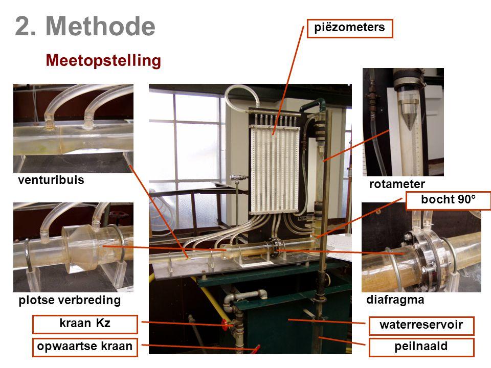 2. Methode Meetopstelling piëzometers venturibuis rotameter bocht 90°