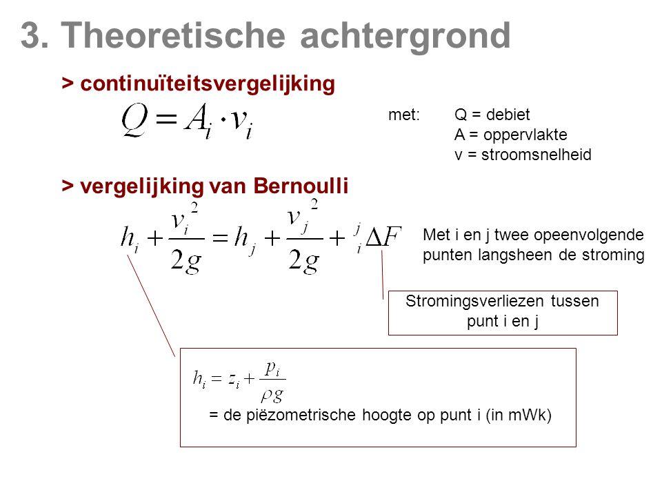 3. Theoretische achtergrond
