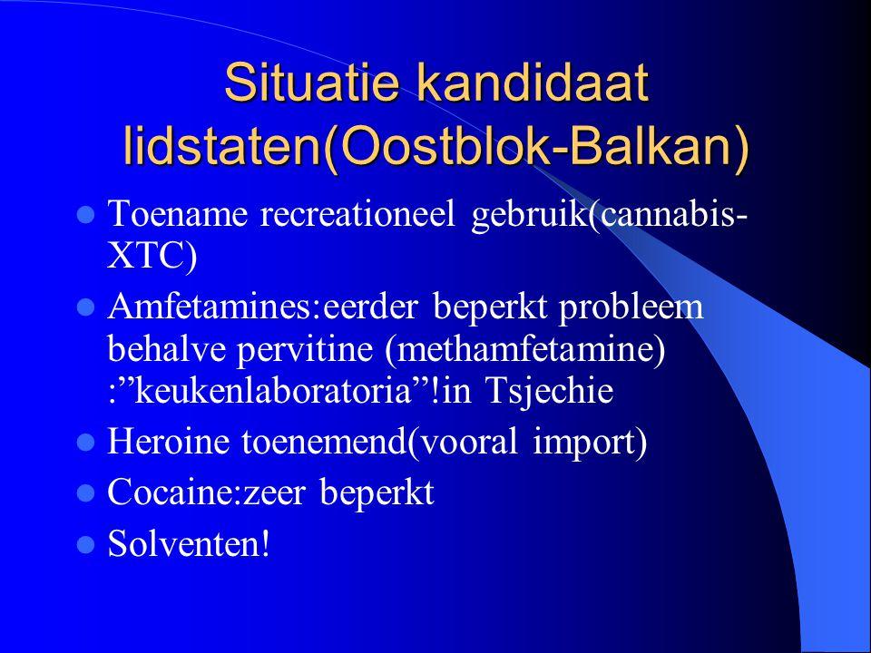 Situatie kandidaat lidstaten(Oostblok-Balkan)