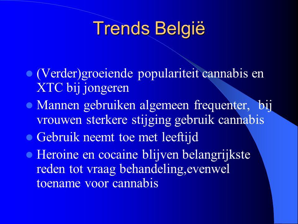 Trends België (Verder)groeiende populariteit cannabis en XTC bij jongeren.