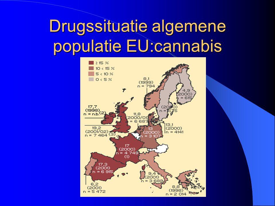 Drugssituatie algemene populatie EU:cannabis