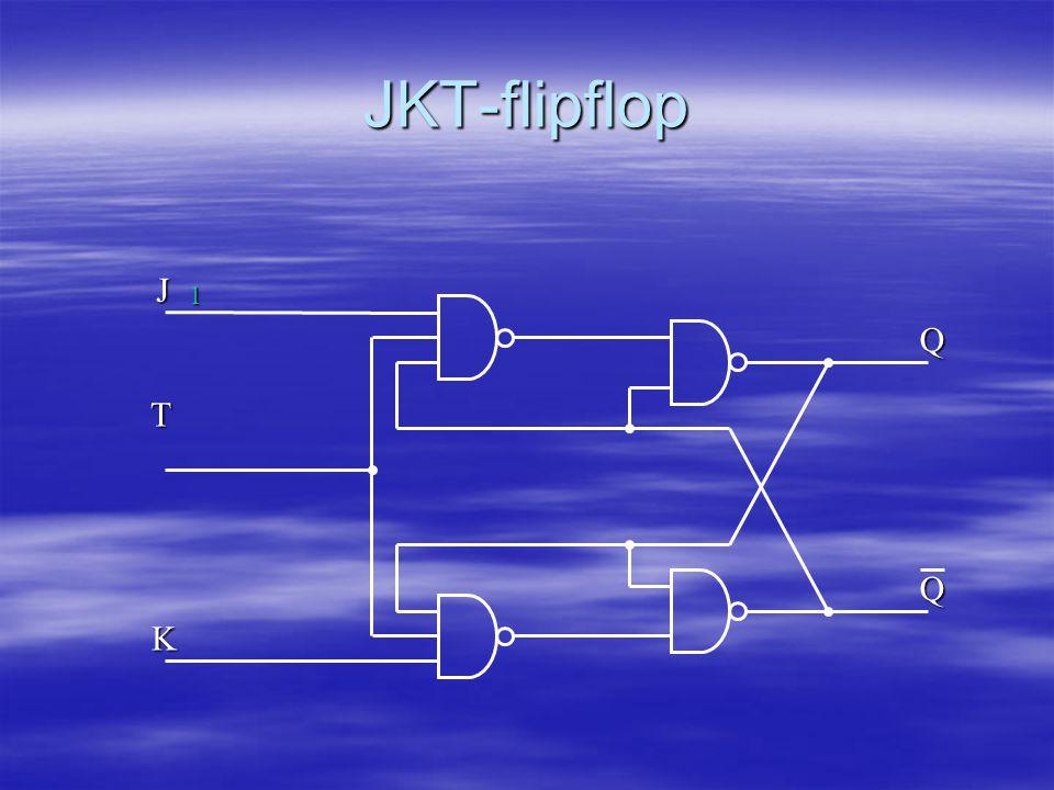 JKT-flipflop J 1 Q T Q K