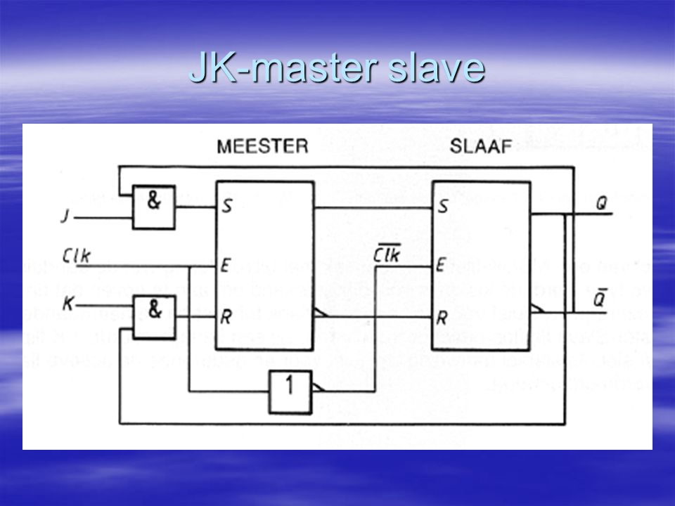 JK-master slave