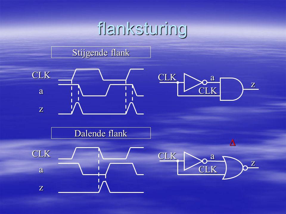 flanksturing Stijgende flank CLK CLK a z a CLK z Dalende flank Δ CLK