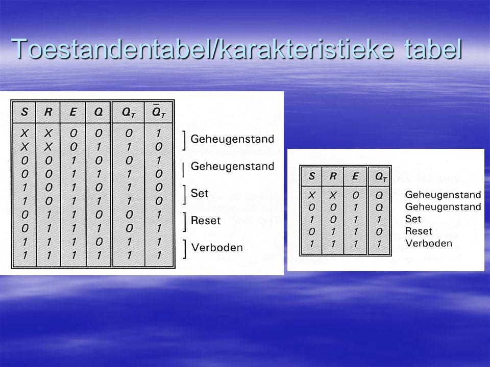 Toestandentabel/karakteristieke tabel