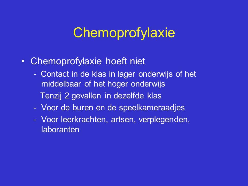 Chemoprofylaxie Chemoprofylaxie hoeft niet