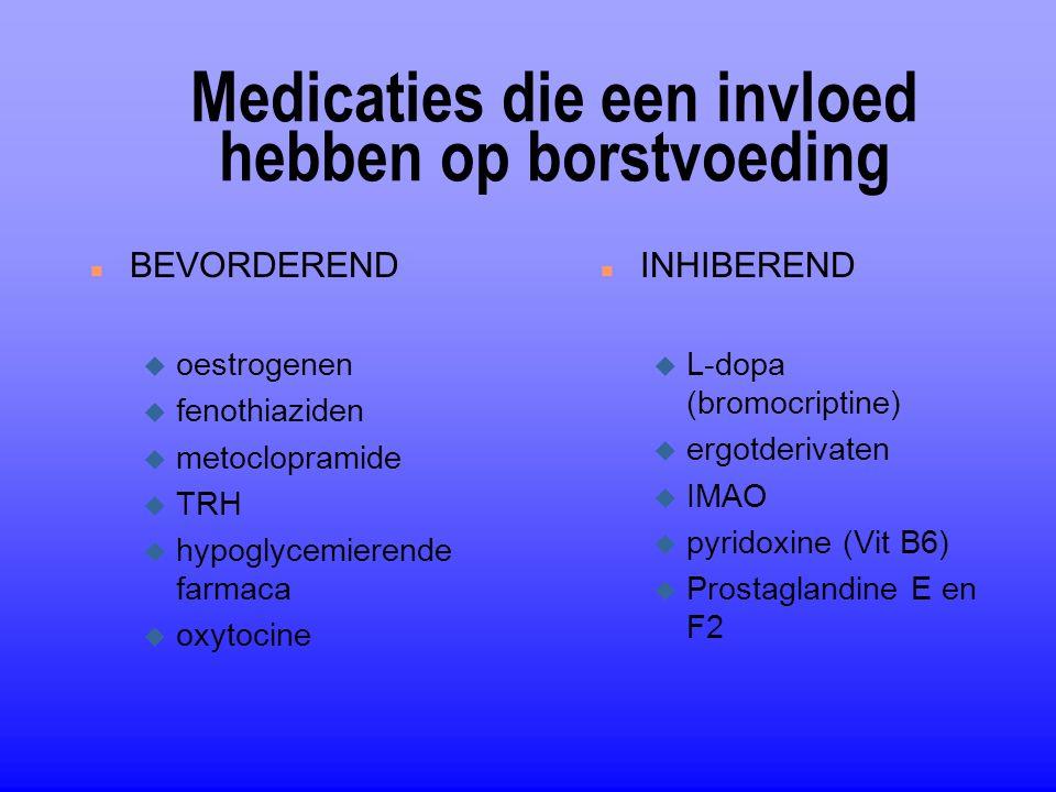 Medicaties die een invloed hebben op borstvoeding