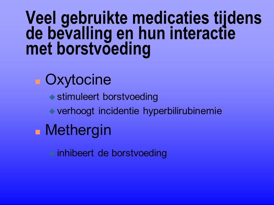 Veel gebruikte medicaties tijdens de bevalling en hun interactie met borstvoeding