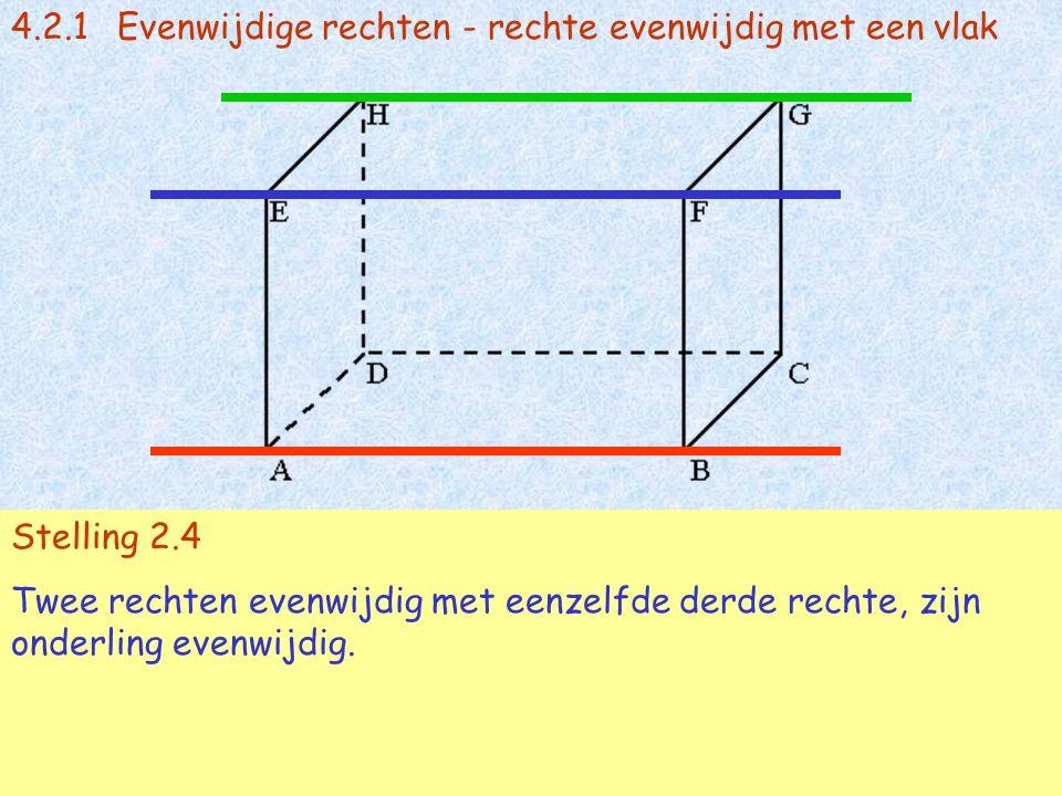 4.2.1 Evenwijdige rechten - rechte evenwijdig met een vlak