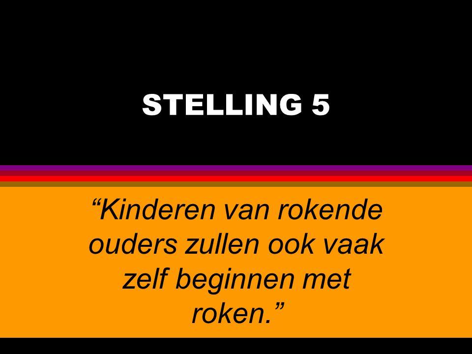 Kinderen van rokende ouders zullen ook vaak zelf beginnen met roken.