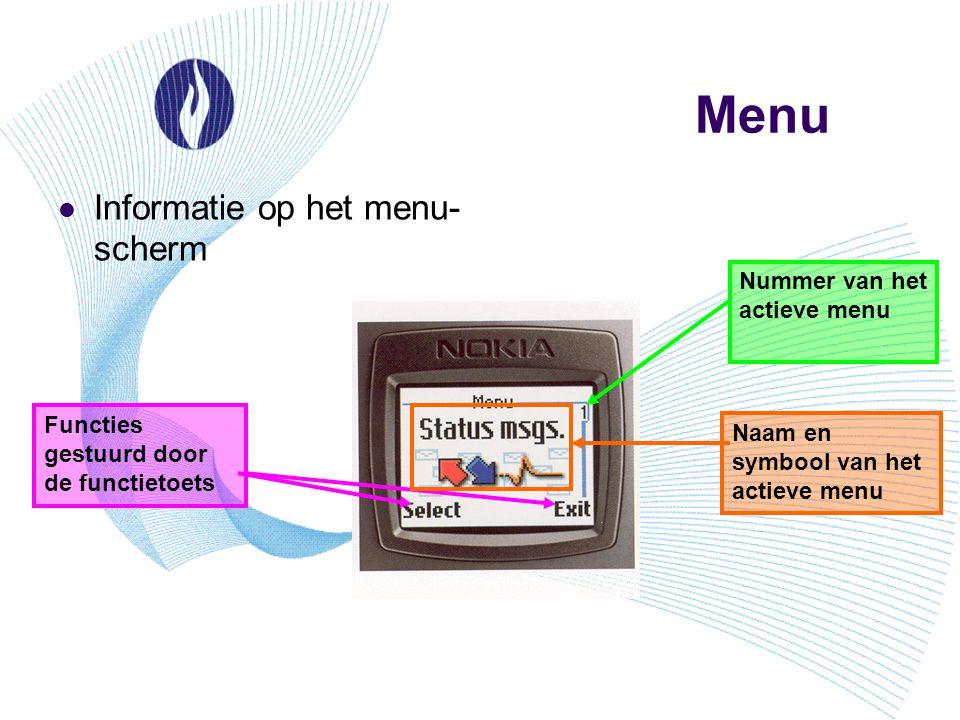 Menu Informatie op het menu-scherm Nummer van het actieve menu