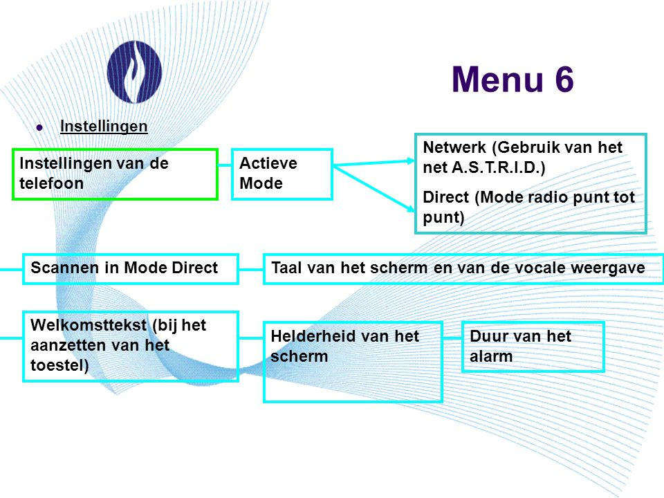 Menu 6 Netwerk (Gebruik van het net A.S.T.R.I.D.)