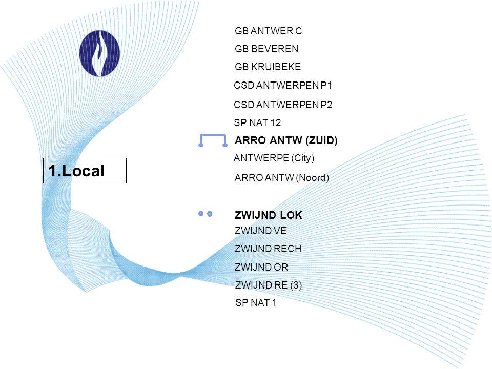 1.Local ARRO ANTW (ZUID) ZWIJND LOK GB ANTWER C GB BEVEREN GB KRUIBEKE