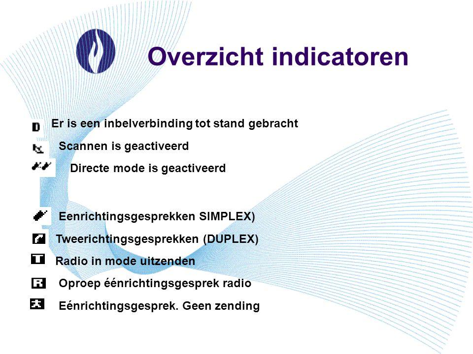 Overzicht indicatoren