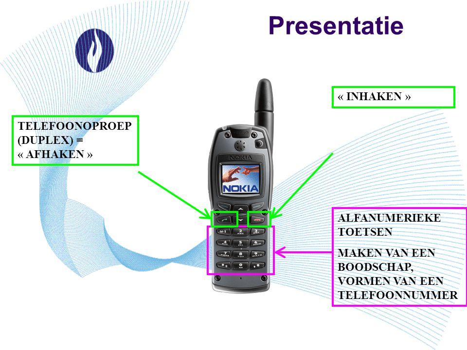 Presentatie « INHAKEN » TELEFOONOPROEP (DUPLEX) = « AFHAKEN »