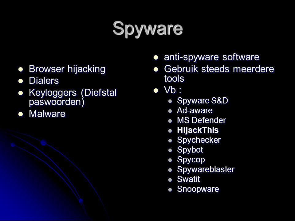 Spyware Browser hijacking Dialers Keyloggers (Diefstal paswoorden)
