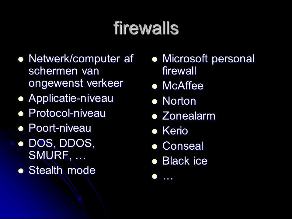 firewalls Netwerk/computer af schermen van ongewenst verkeer