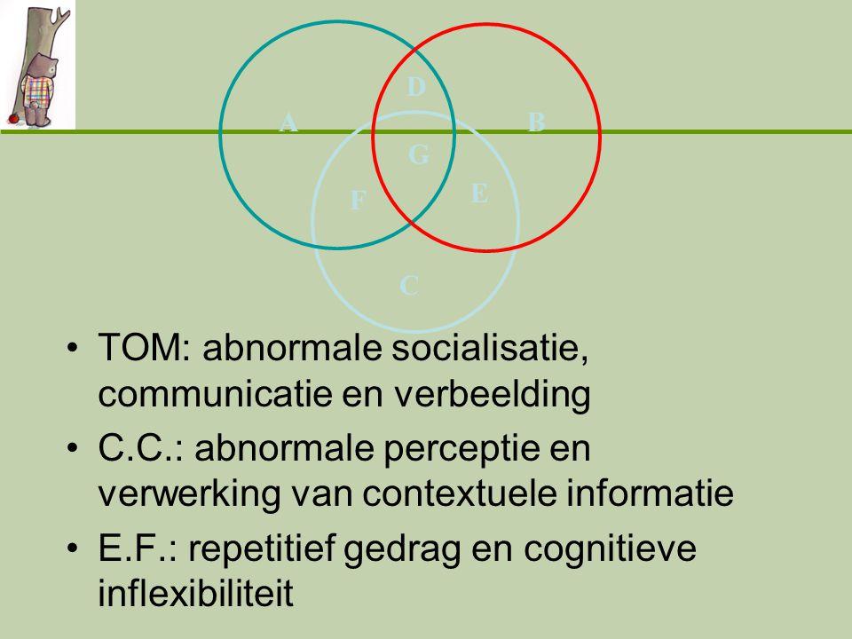 TOM: abnormale socialisatie, communicatie en verbeelding