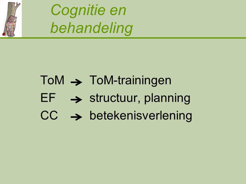 Cognitie en behandeling