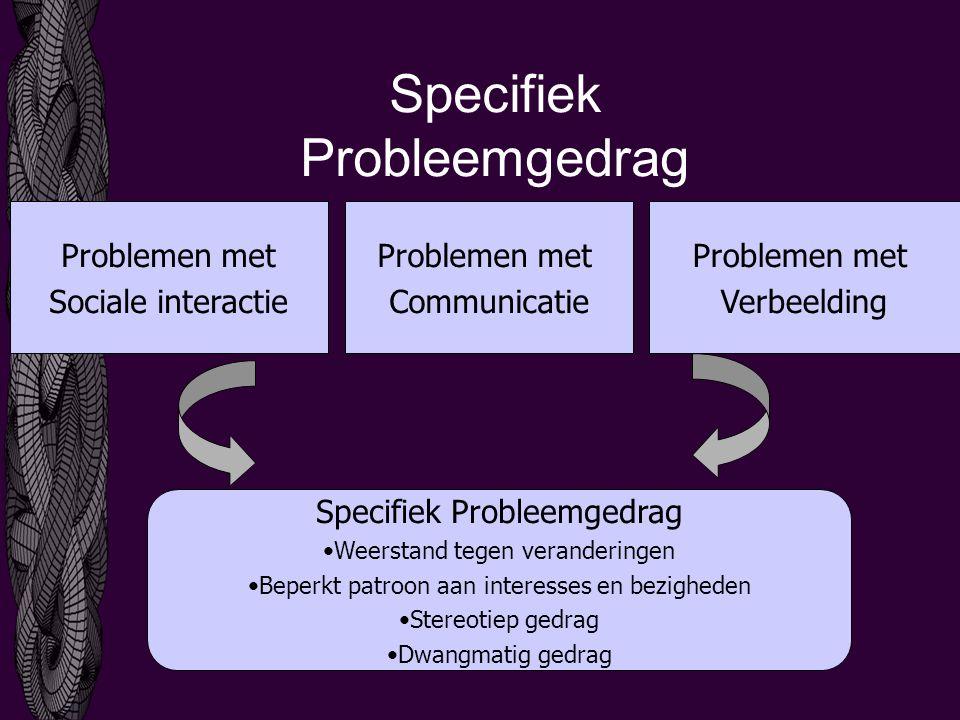 Specifiek Probleemgedrag
