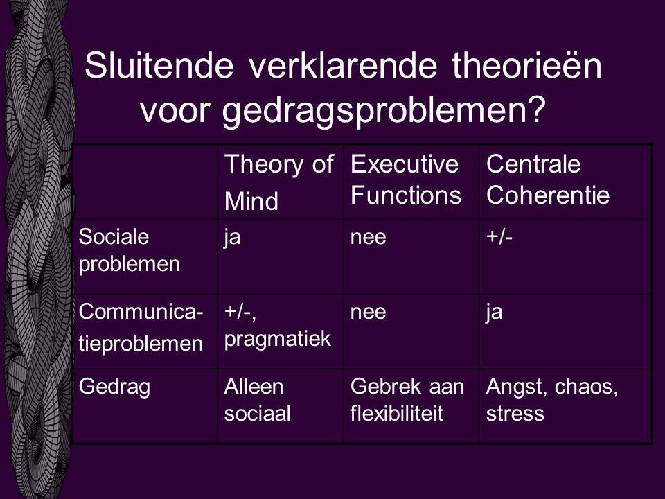 Sluitende verklarende theorieën voor gedragsproblemen