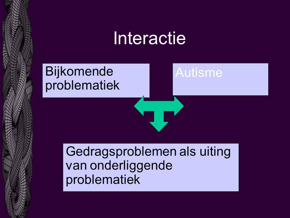 Interactie Bijkomende problematiek Autisme