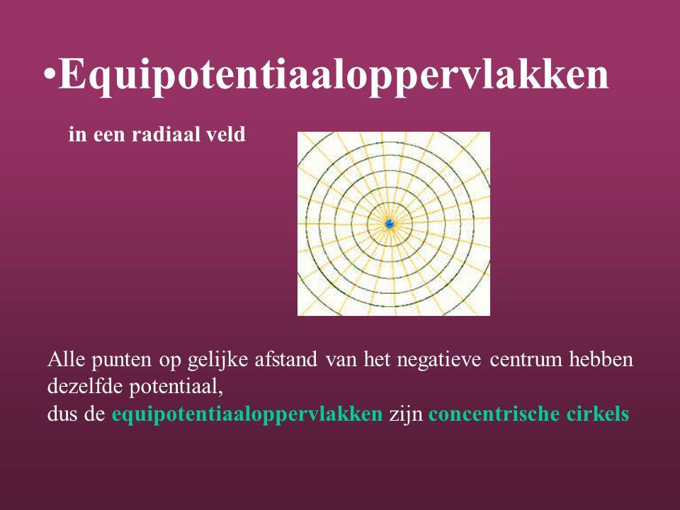 Equipotentiaaloppervlakken