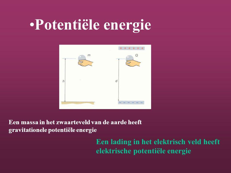 Potentiële energie Een massa in het zwaarteveld van de aarde heeft gravitationele potentiële energie.