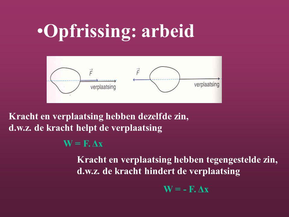 Opfrissing: arbeid Kracht en verplaatsing hebben dezelfde zin, d.w.z. de kracht helpt de verplaatsing.