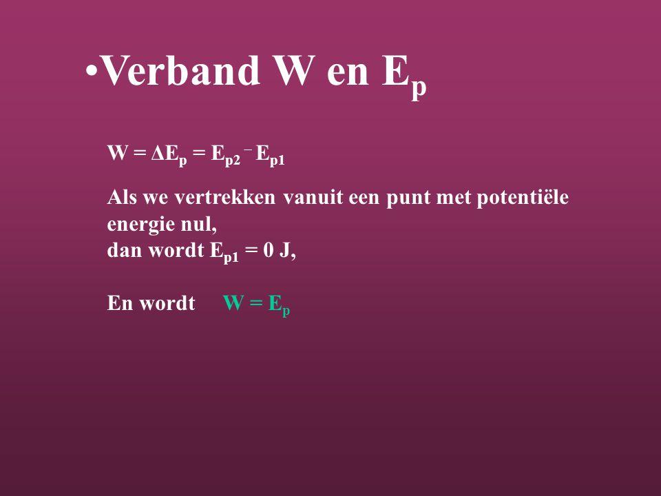 Verband W en Ep W = ΔEp = Ep2 – Ep1