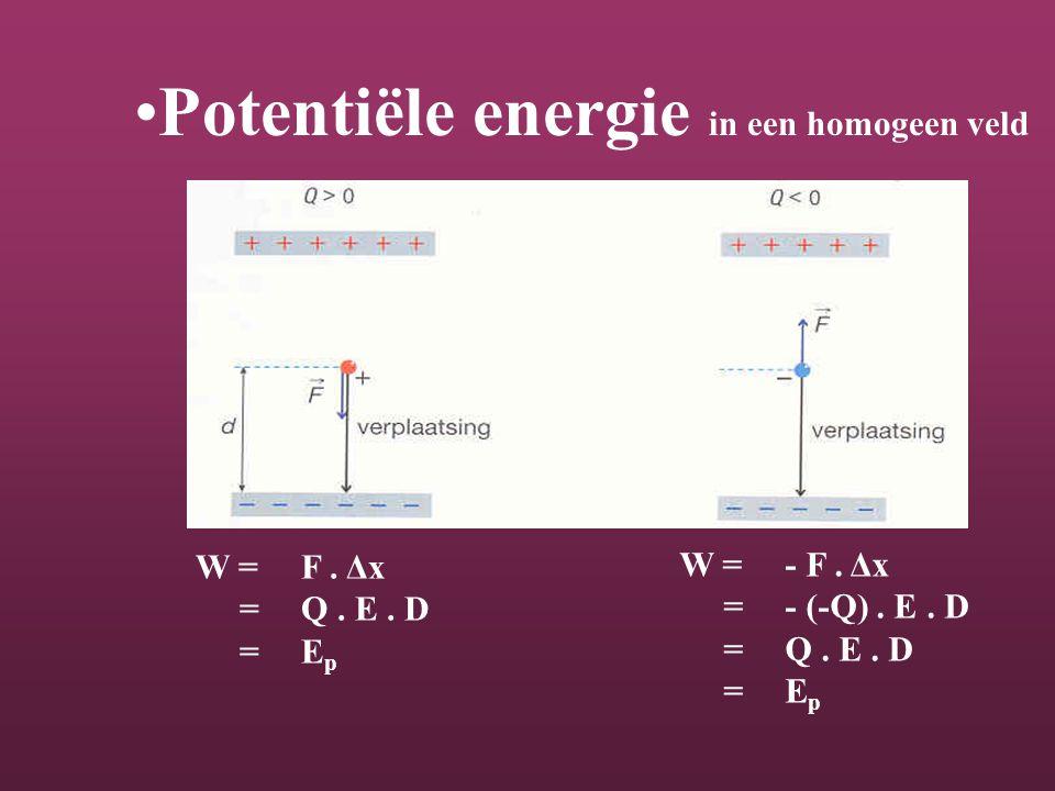 Potentiële energie in een homogeen veld