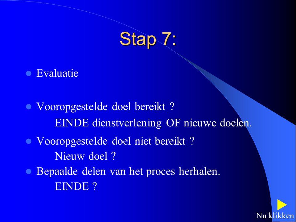 Stap 7:  Evaluatie Vooropgestelde doel bereikt