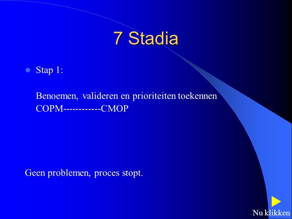 7 Stadia  Stap 1: Benoemen, valideren en prioriteiten toekennen