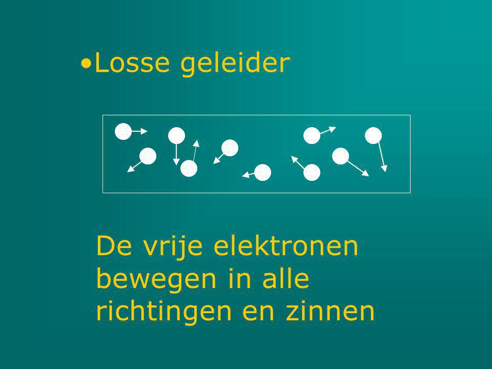 Losse geleider De vrije elektronen bewegen in alle richtingen en zinnen