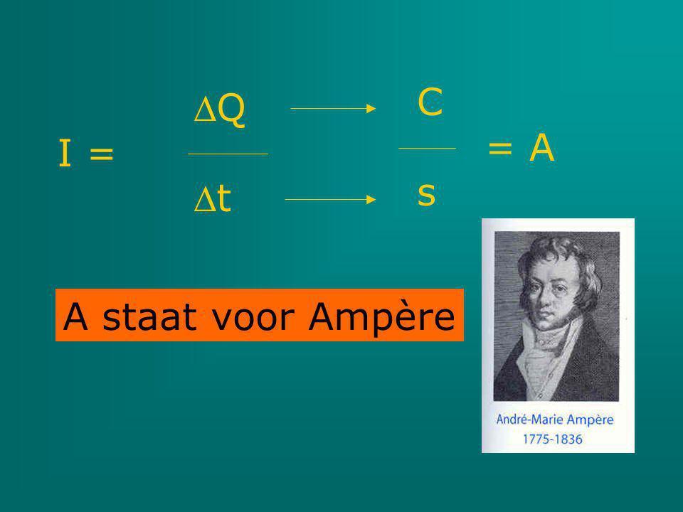 C = A s Q I = t A staat voor Ampère