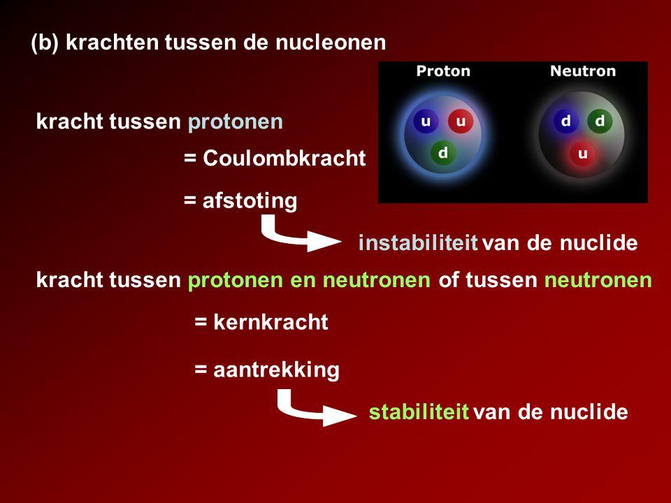 (b) krachten tussen de nucleonen