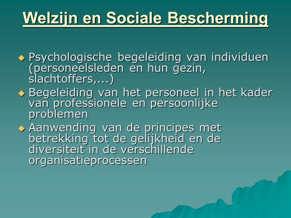 Welzijn en Sociale Bescherming