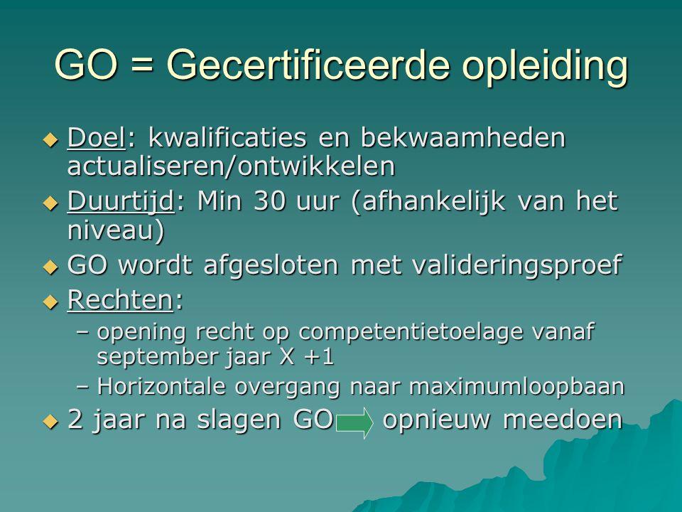 GO = Gecertificeerde opleiding