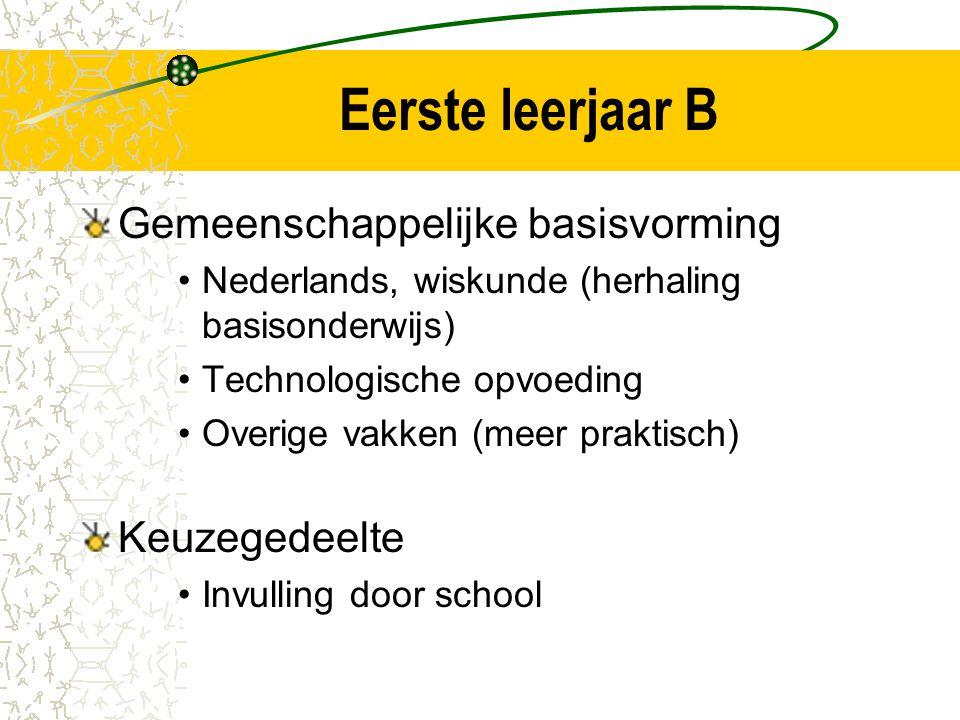 Eerste leerjaar B Gemeenschappelijke basisvorming Keuzegedeelte