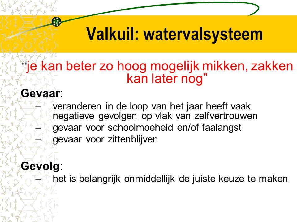 Valkuil: watervalsysteem