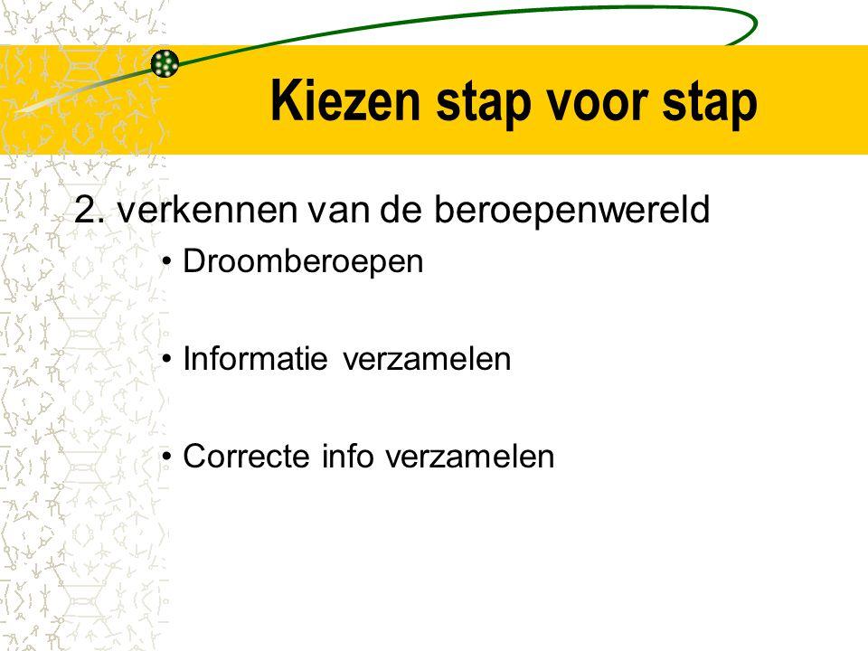 Kiezen stap voor stap 2. verkennen van de beroepenwereld Droomberoepen