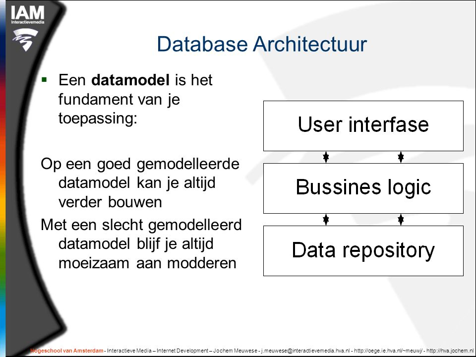 Database Architectuur
