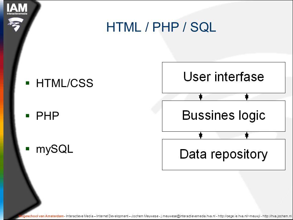 HTML / PHP / SQL HTML/CSS PHP mySQL