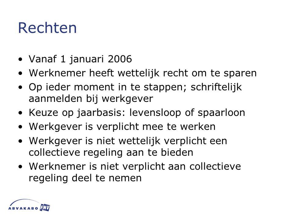 Rechten Vanaf 1 januari 2006. Werknemer heeft wettelijk recht om te sparen. Op ieder moment in te stappen; schriftelijk aanmelden bij werkgever.