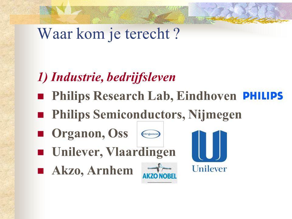 Waar kom je terecht 1) Industrie, bedrijfsleven